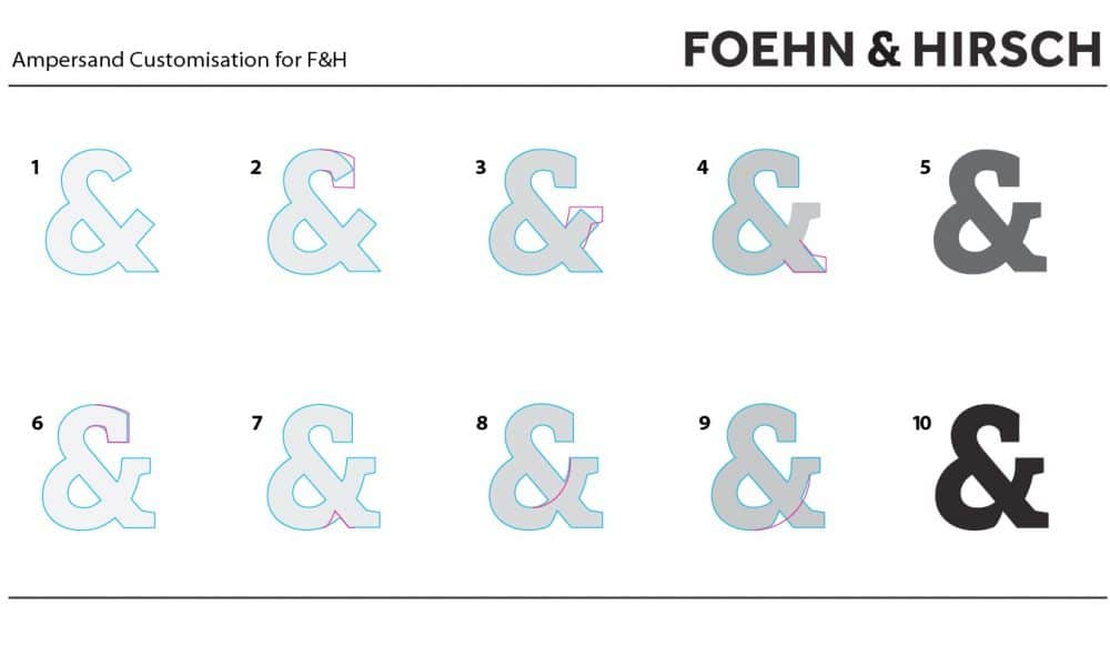 Ampersand Customisation for F&H Desigend by The Logo Smith