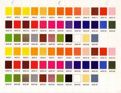 McDonaldland Brand Specification Manual Vintage 1970's