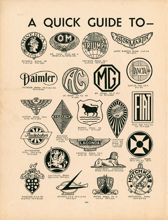 Vintage Guide to Motor-Car Badges Circa 1937