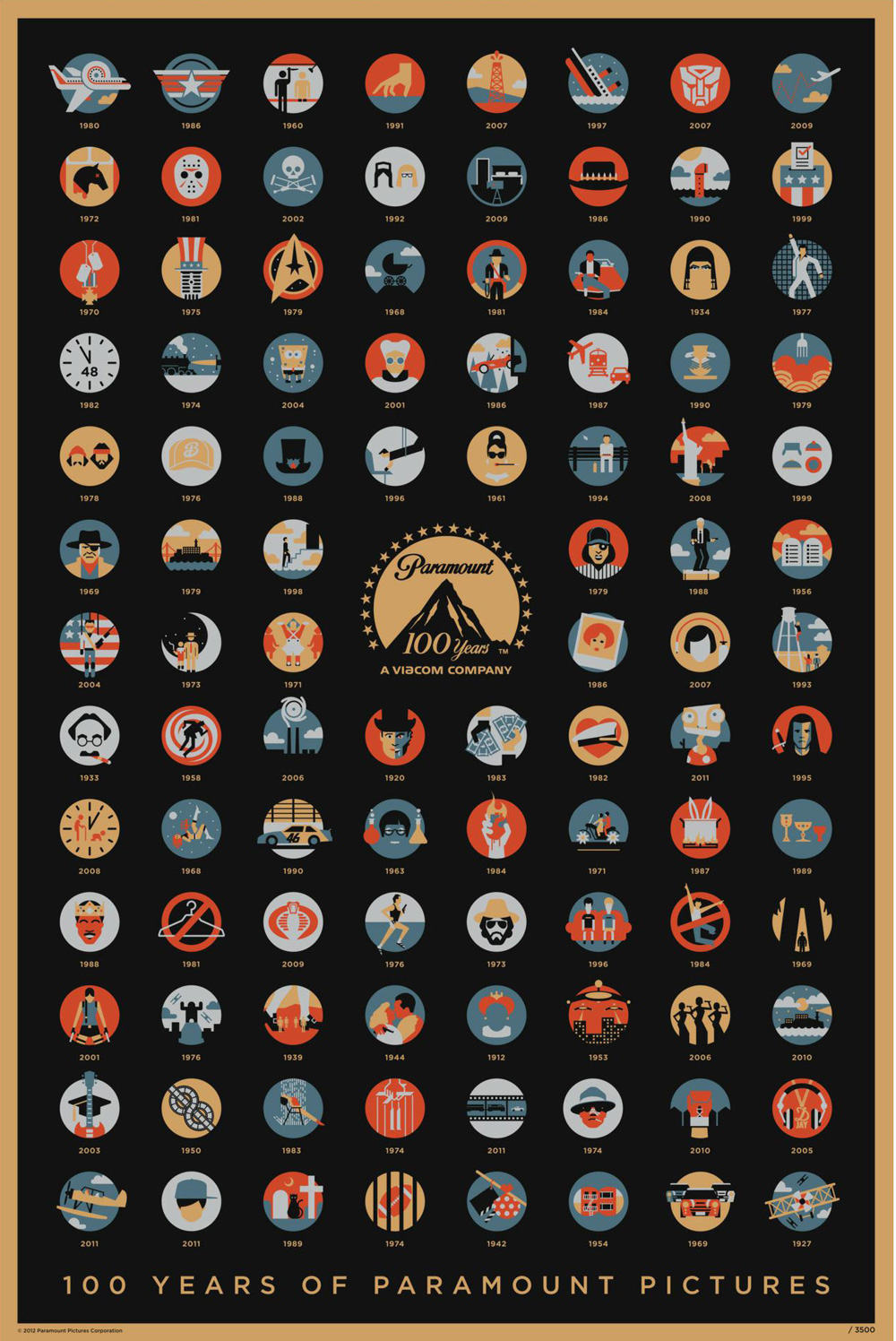 100 Years of Paramount Pictures