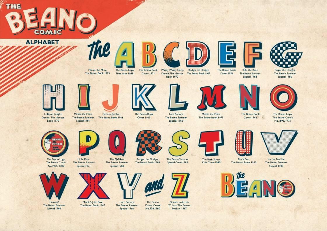 Beano Brand Identity Manual 2