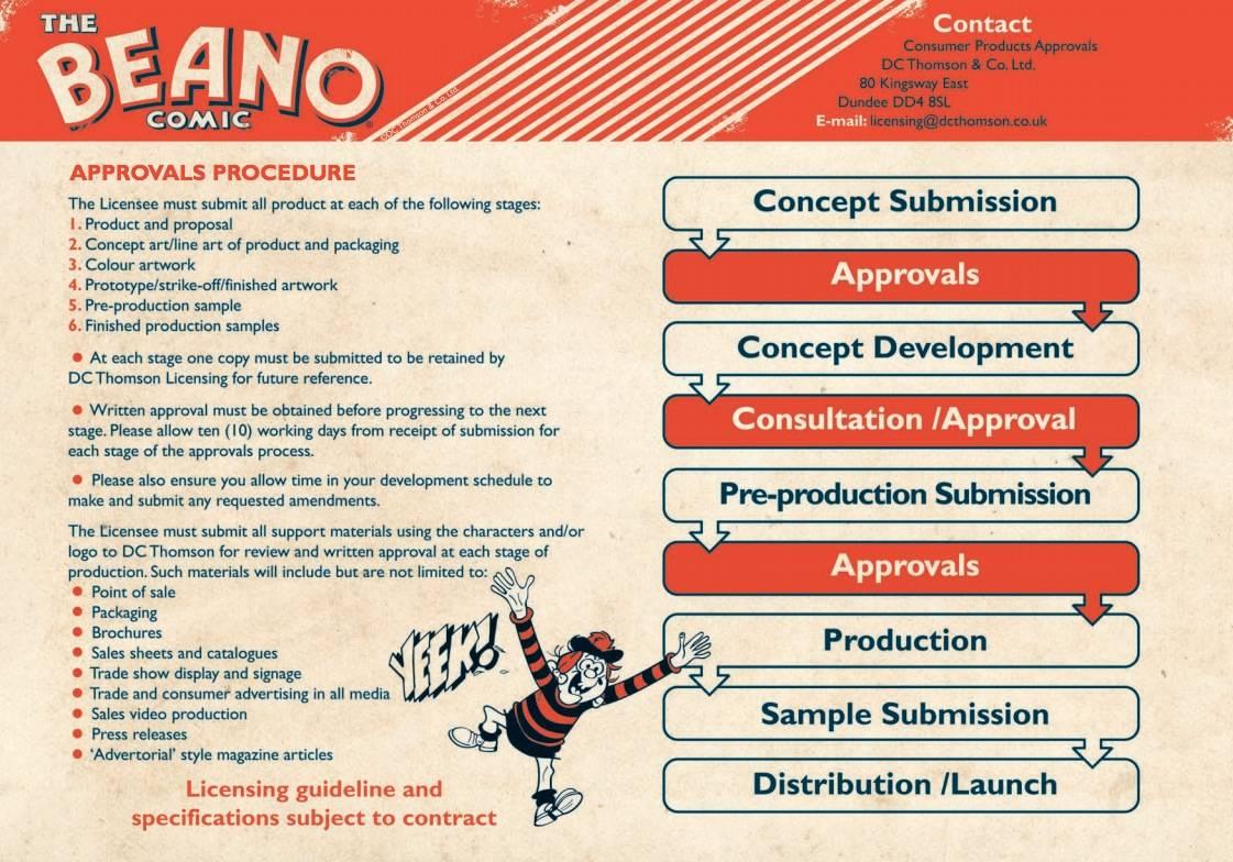 Beano Brand Identity Manual 7