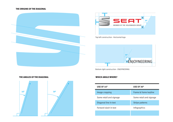 Seats Logo Design 6