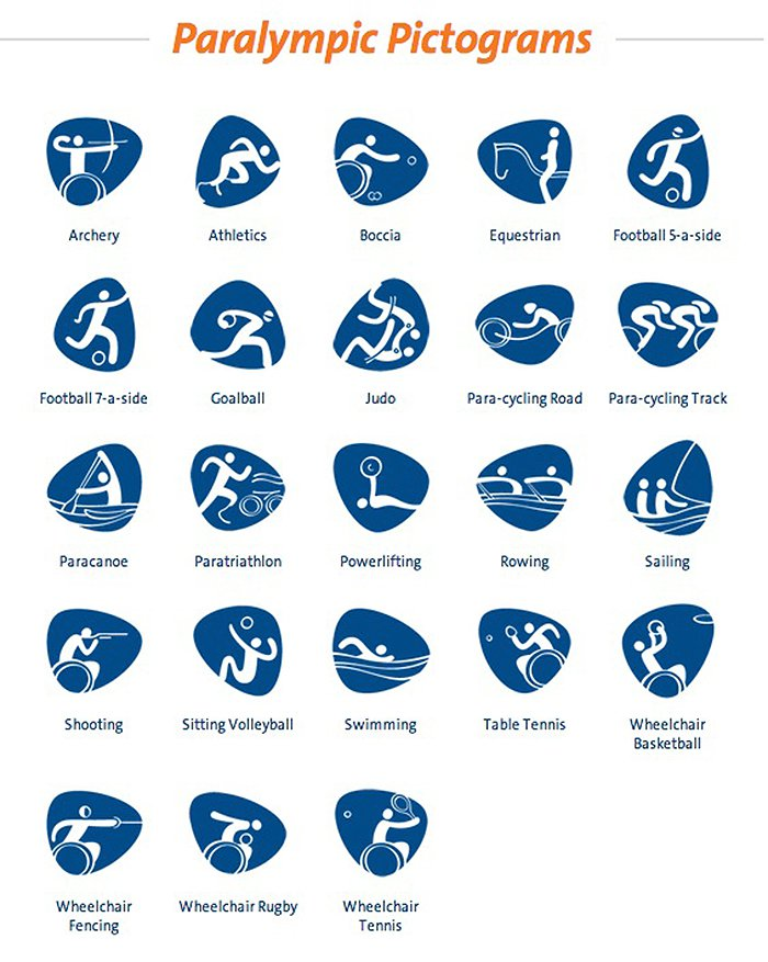 rio 2016 olympic pictograms 1