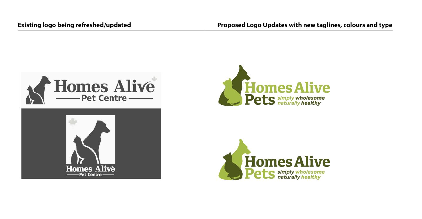 Dog cat pet shop logo design by The Logo Smith