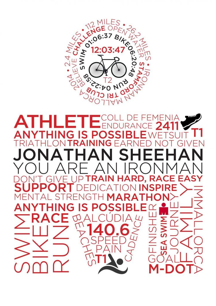 Outlaw & IronMan Typographic Posters - Originally Designed by Adrianna Curtis
