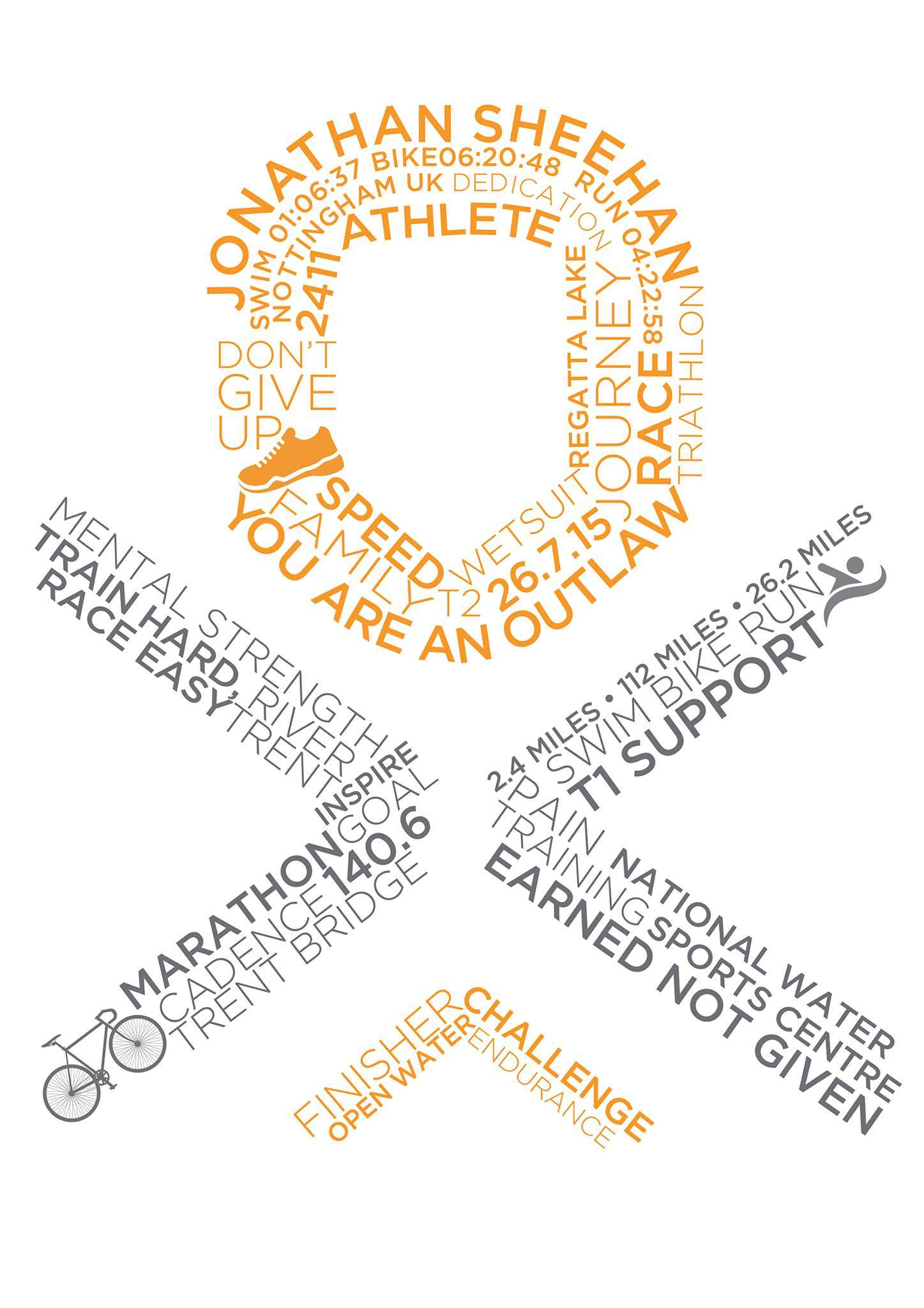 OOutlaw Triathlon (IronMan) Personalised Typographic Posters by Andrianna Curtis