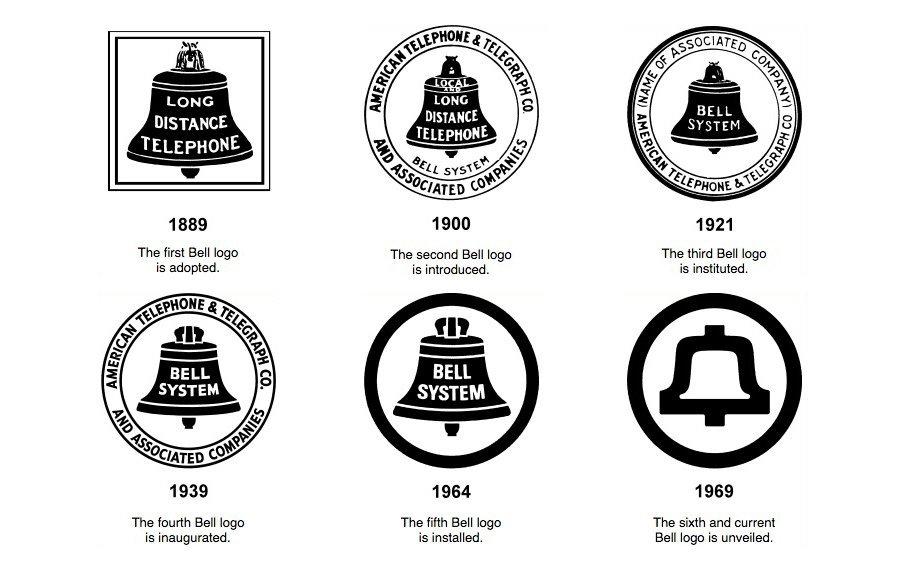 Bell Logo Design Evolution