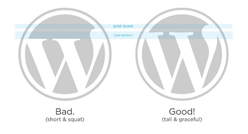 Wordpress Fake and Genuine Logo