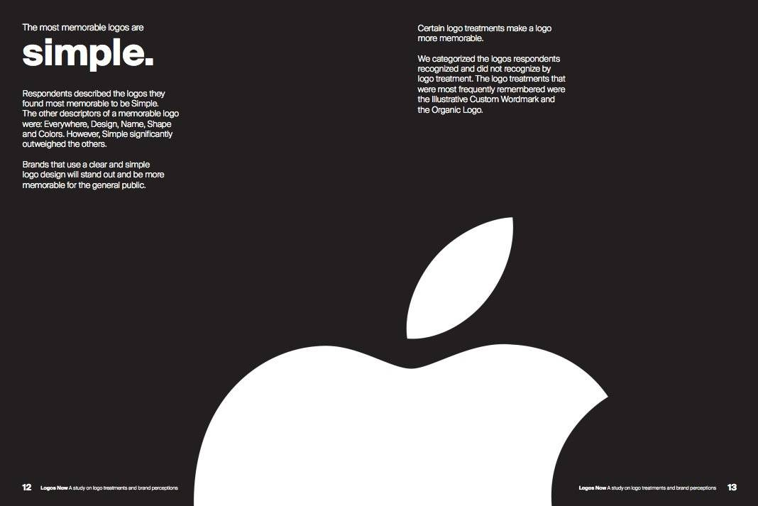 Logos Now by Siegel+Gale