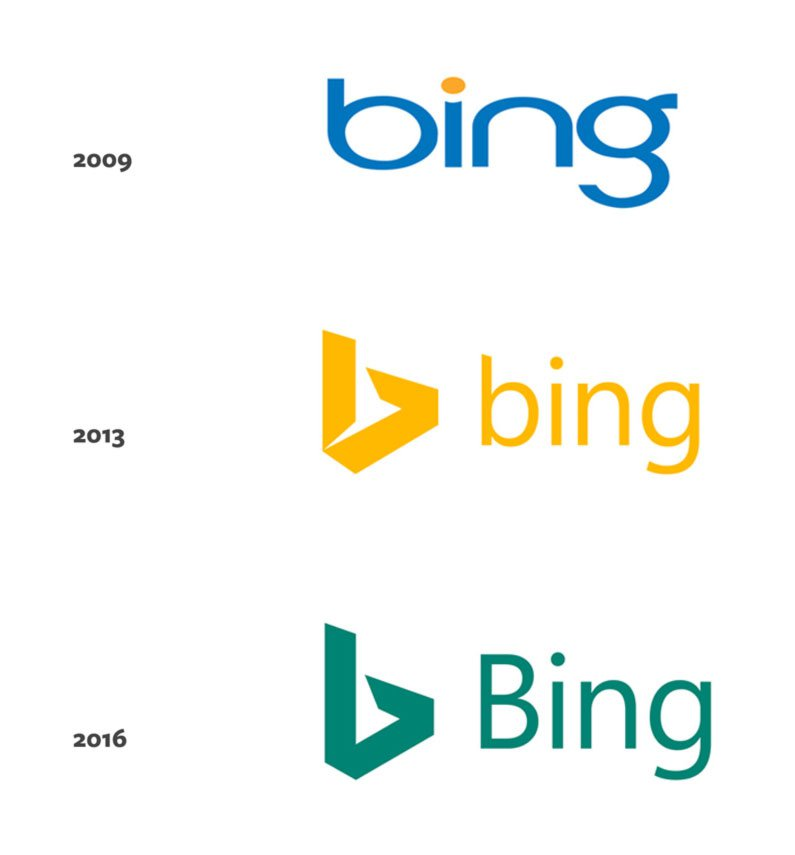 microsoft bing logo design evolution.jpg