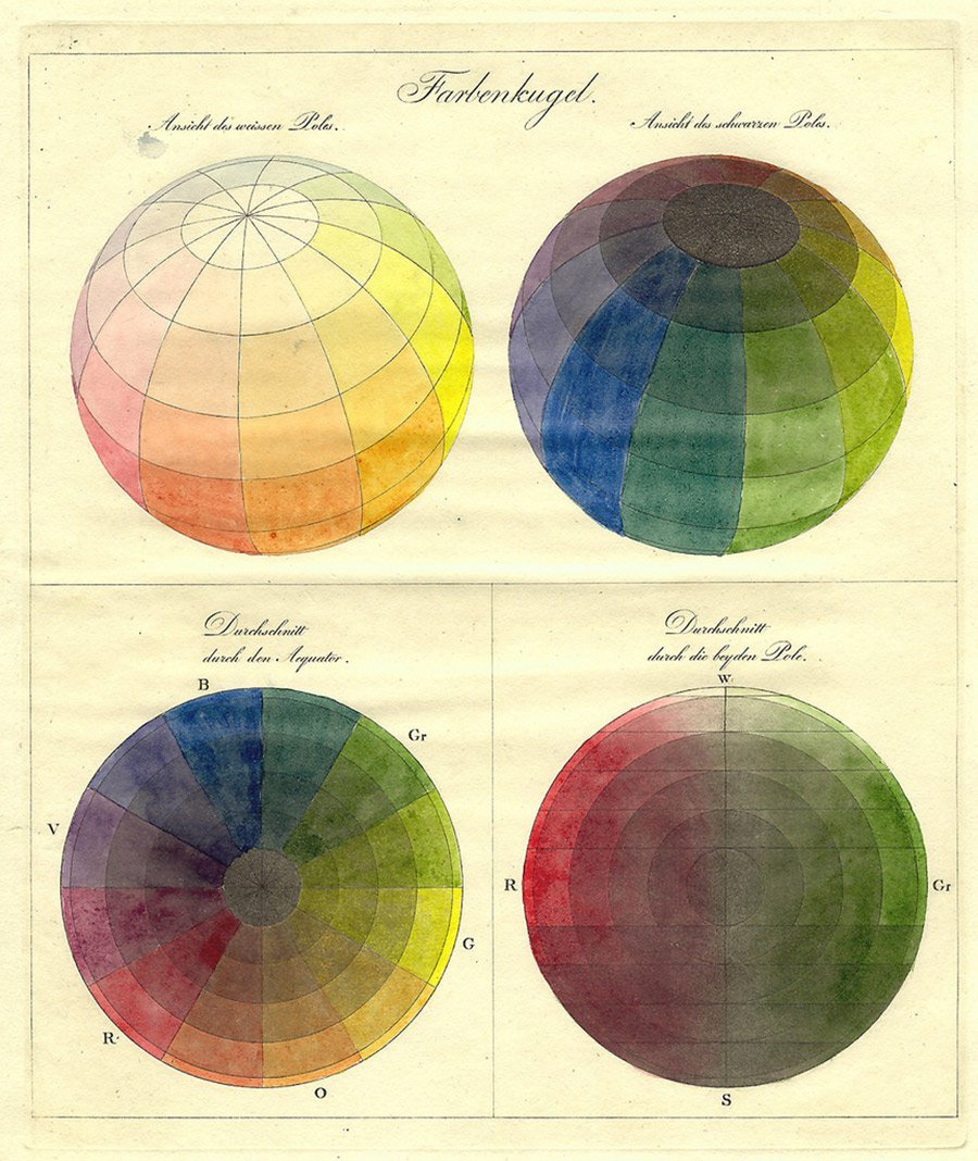 Vintage colour wheels charts and tables throughout history the vintage colour wheels charts and tables through history nvjuhfo Choice Image