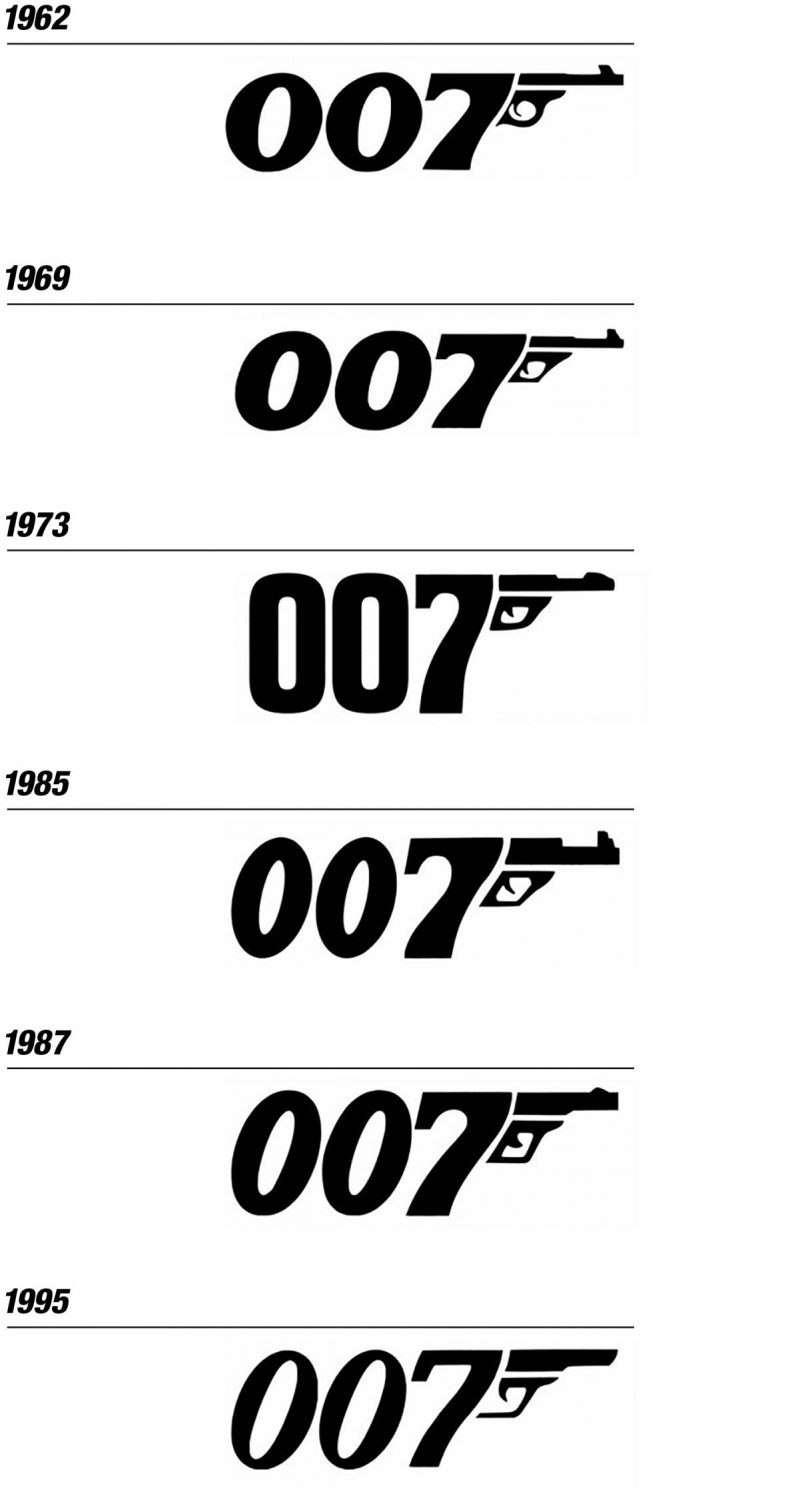 Evolution of the 007 James Bond Movie Logo