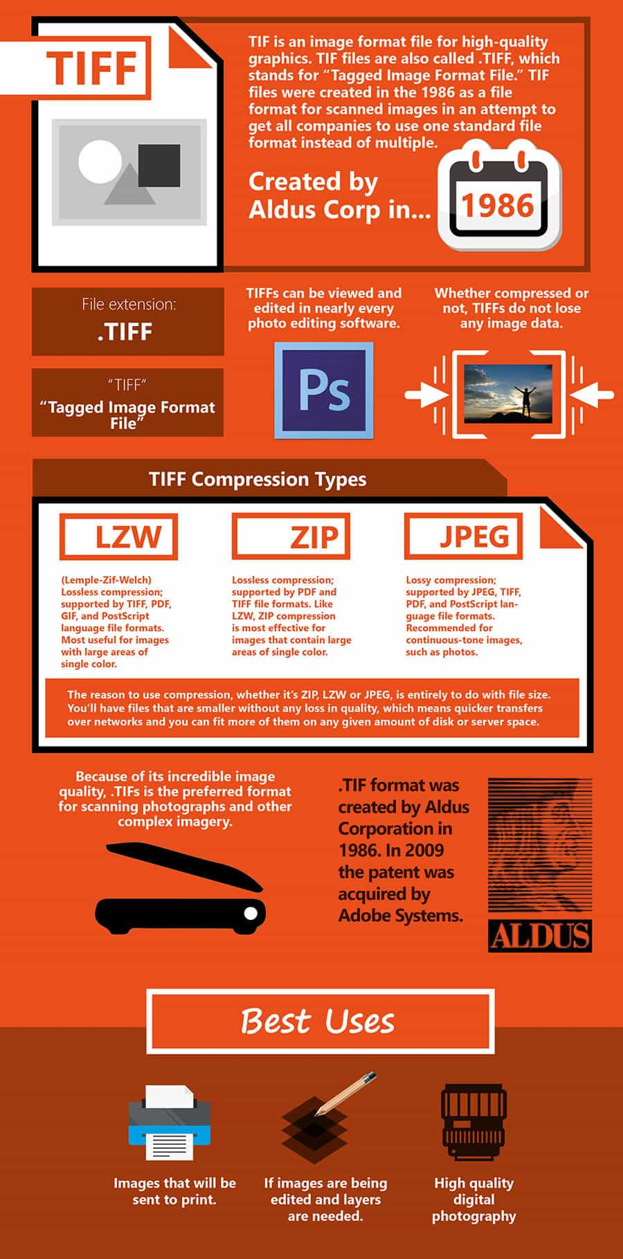 TIFF-file-image-format-infographic