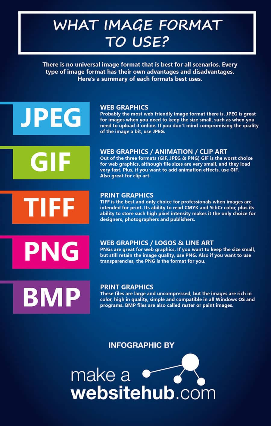 what-image-format-to-use-infographic