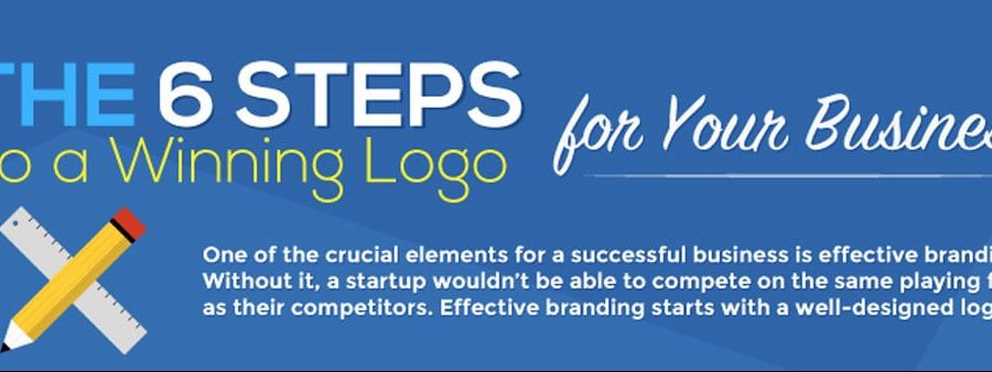 Logo Infographic The-6-Steps-to-a-Winning-Logo-Design-for-Your-Business