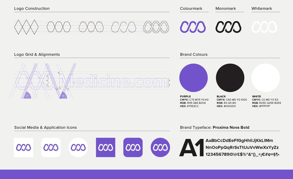 Logo Usage Guidelines A3 Poster - Free Template for Download Designed by The Logo Smith