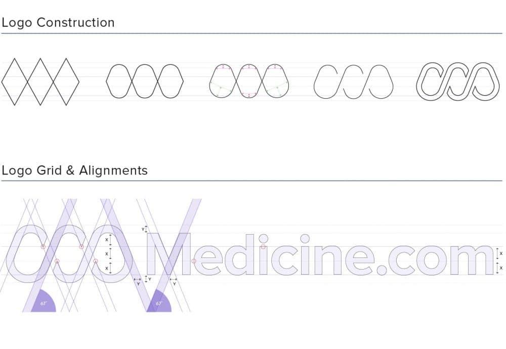 Medicine.com Logo Designed by Freelance Logo Designer The Logo Smith.
