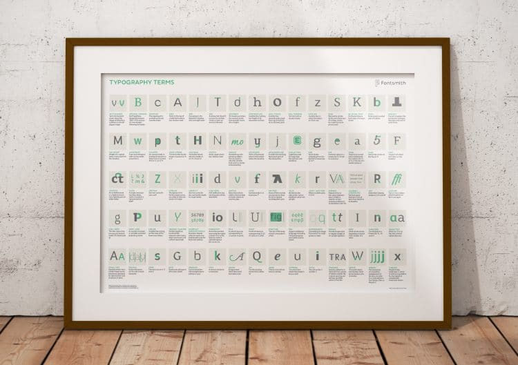 Typography Terms Poster: The A-Z of Typographic TermsInfographic Designed by FontSmith for Free Download