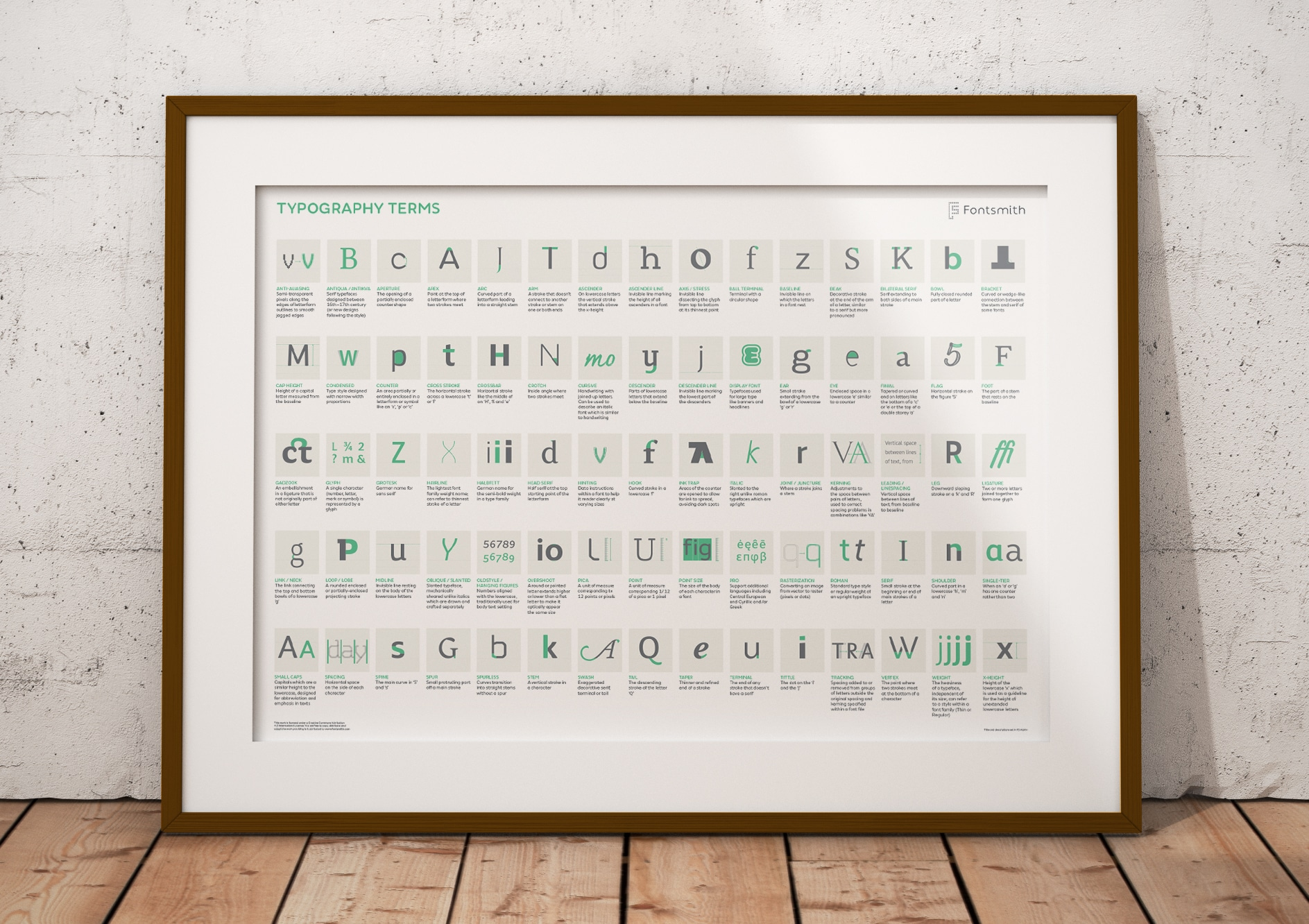 Typography Terms Poster: The A-Z of Typographic Terms Infographic Designed by FontSmith for Free Download