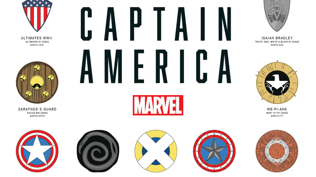 The Shields of Captain America - A Visual History Poster Of Captain America's Shields Designed by Pop Chart Lab