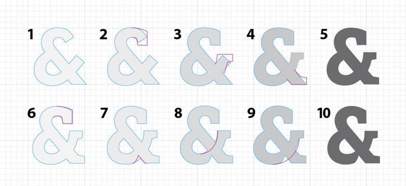 foehn-hirsch-ampersand-process